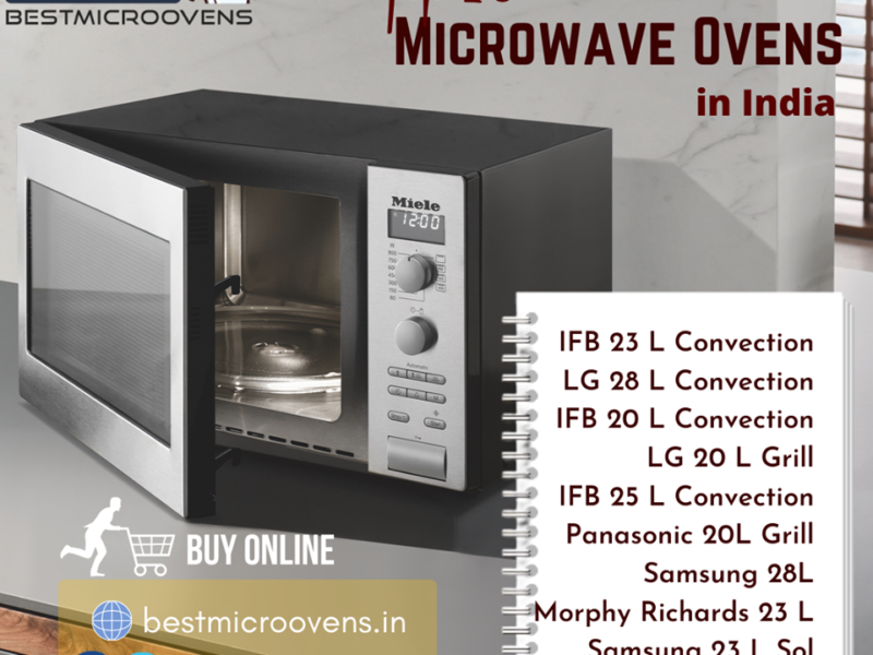 sa 1606480681 Top 10 Microwave Ovens in India